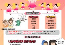 단계적 운영 재개 Coming Soon~~!!